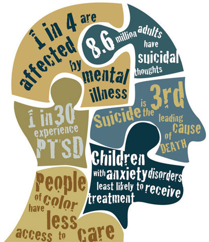 Mental Illness And Cultural Stigma Compendium Of Thoughts